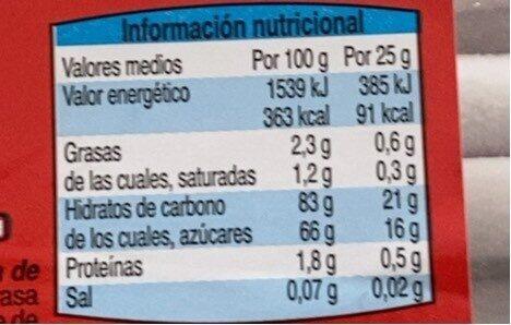 Ritmo - Nutrition facts - fr