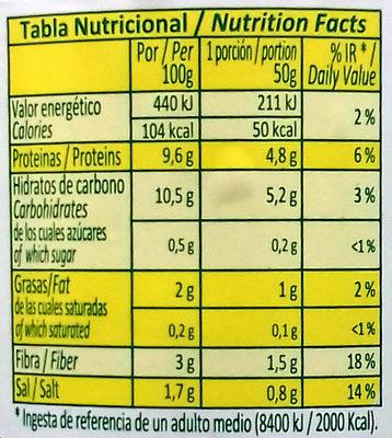 Altramuces - Información nutricional
