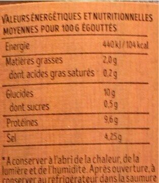 Lupins - Informations nutritionnelles - fr