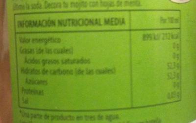 menta - Informations nutritionnelles