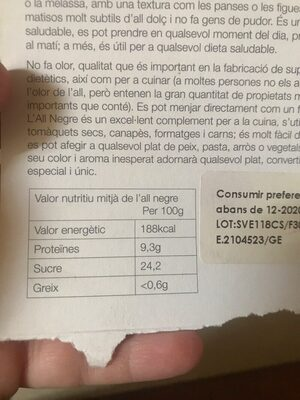 All negre - Informations nutritionnelles
