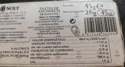 Filetes de anchoa en aceite de girasol - Informations nutritionnelles