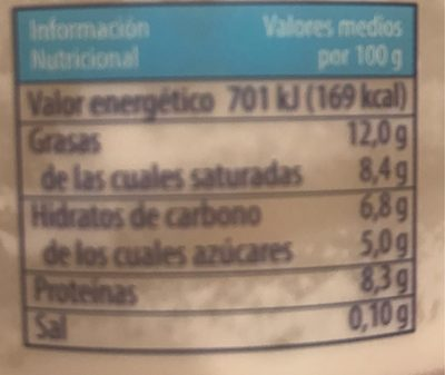 Requesón - Información nutricional