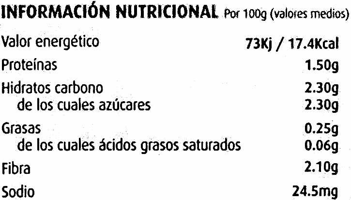 Endibia fresca - Informations nutritionnelles - es