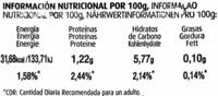 Remolacha cocida - Nutrition facts