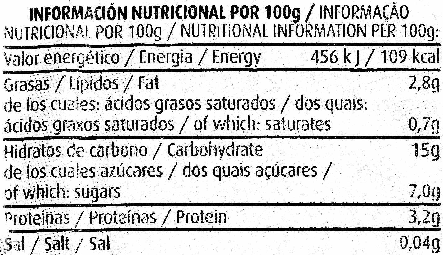Mini mazorcas de maiz - Nutrition facts - es