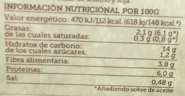 Ensalada de garbanzos - Informations nutritionnelles