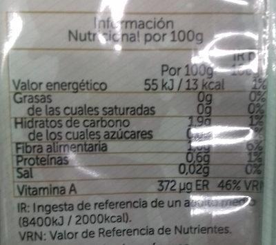 Calabaza cocida en dados - Nutrition facts - es