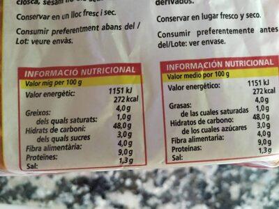 Pan molde - Informació nutricional - es