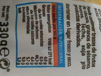 Panes Hot dog's - Valori nutrizionali - es