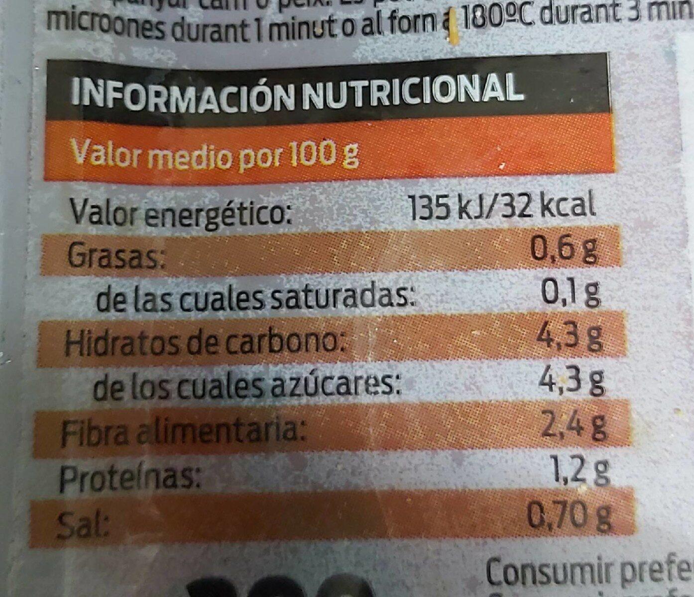 Escalivada - Informació nutricional - es