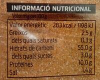 Pan burguer chef - Informació nutricional - ca