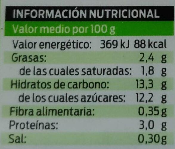 información nutricional kiwis