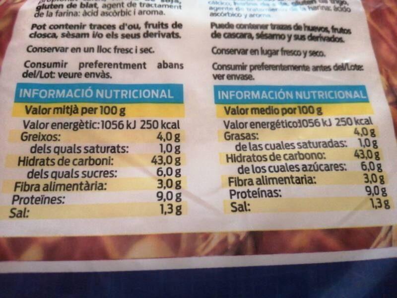 Pan de molde - Informations nutritionnelles