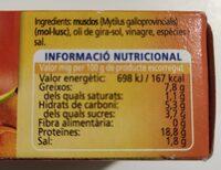 Mejillones en escabeche - Valori nutrizionali - es