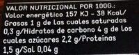 Carne de pimiento choricero - Informations nutritionnelles - es