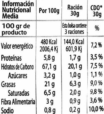 Chaskis snack de maíz - Informació nutricional