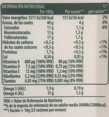 Margarina Ligera Con 20% De Aceite De Oliva Sobre 40% Mg - Información nutricional