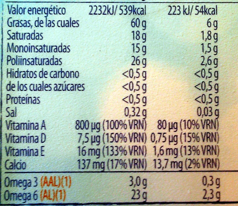 Tulipán - Información nutricional