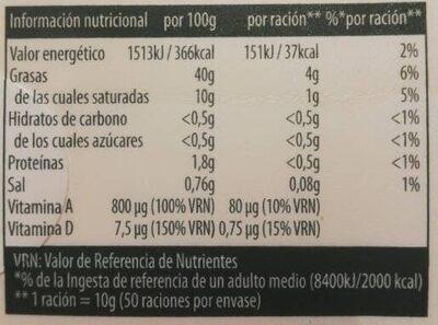 Margarina - Información nutricional - es