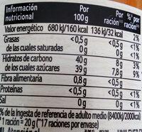 mermelada de melocotón - Información nutricional - es