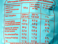Tortilla chip - Nutrition facts