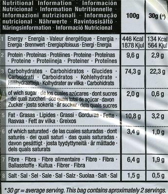 Mini tortitas de maíz - Información nutricional - es