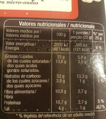 Palomitas de maiz - Nutrition facts