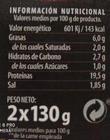 Hamburdehesa - Información nutricional - es