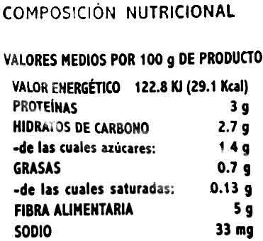 Perejil troceado congelado - Informació nutricional