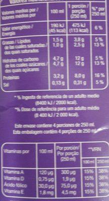 Leche semi desnatada sin lactosa - Voedigswaarden