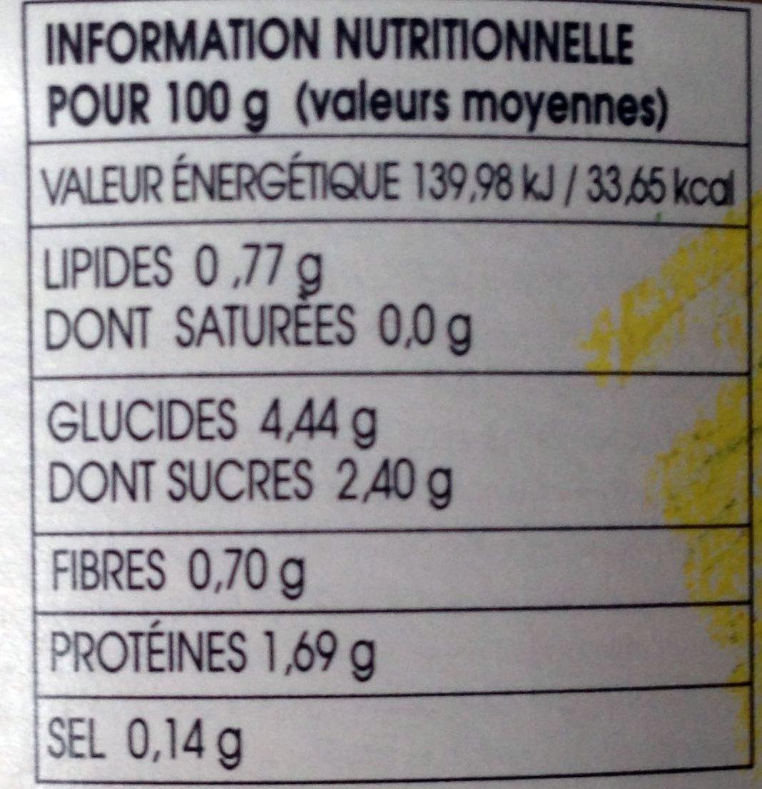 Coulis de Tomates Fraîches - Informations nutritionnelles