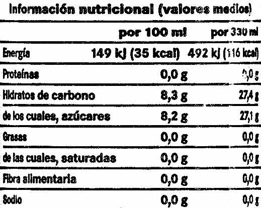 Limón Dry - Información nutricional