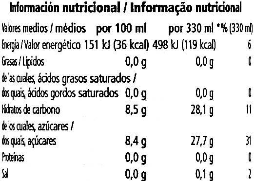 Tónica Original - Información nutricional - es