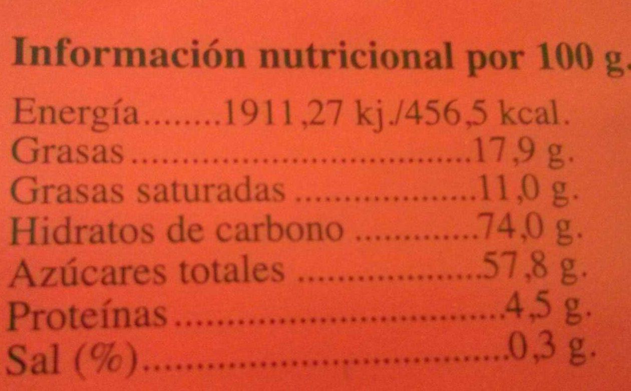 Chocolate - Información nutricional - es