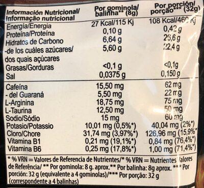 Energy Boost Gummies + Caffeine - Informations nutritionnelles - es