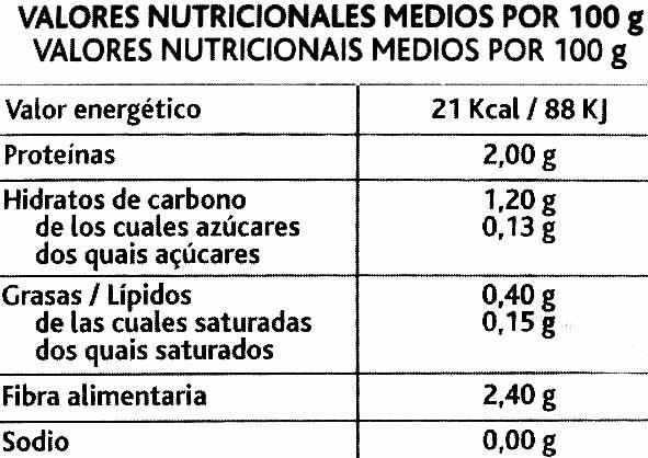 Canónigo primeros brotes - Nutrition facts