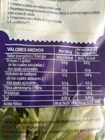 Gourmet original - Voedingswaarden