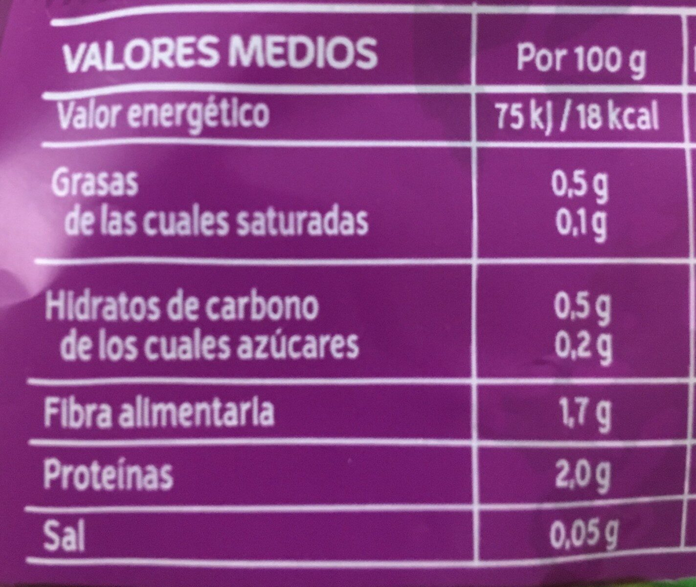 Tierna ensalada - Información nutricional - es