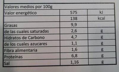 Ensalada completa iberica - Informations nutritionnelles - es