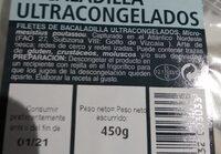 Filetes de Bacaladilla Ultracongelados - Información nutricional - es