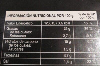 Perlas de chipiron en su tinta con alioli - Informations nutritionnelles - es