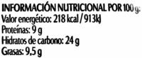 Falafel congelado - Información nutricional - es