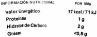 """Lombarda congelada """"La Sirena"""" - Información nutricional"""