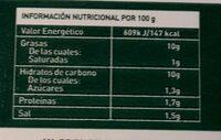 Perejil troceado en cubitos - Voedingswaarden - fr