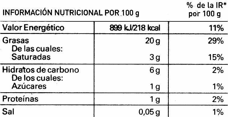 Aguacate congelado - Nutrition facts - es