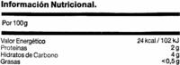 Judía verde plana - Información nutricional - es