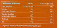 Pizza 4 Formaggi - La Super Fina - Nutrition facts