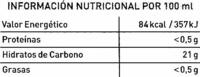 Sorbete con limon - Nutrition facts - es