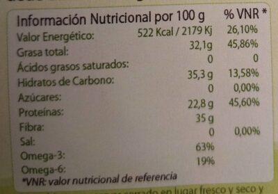 Semillas de chia - Nutrition facts